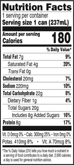 Nutrition Information - Cuppucino 8oz